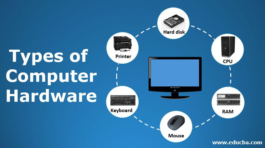 Hardware and the Computer System